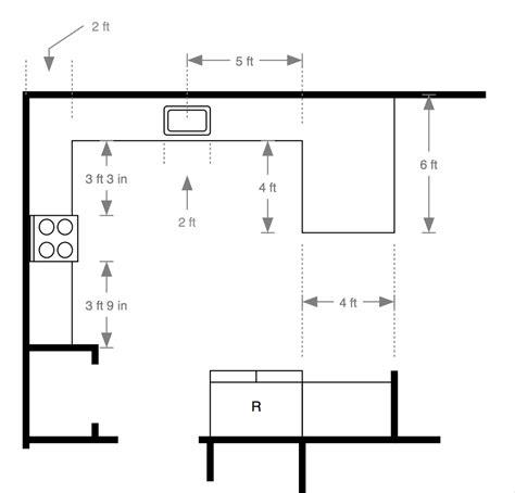 kitchen countertop dimensions
