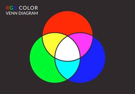 color venn diagram free vector rgb color venn diagram free vector stock graphics images