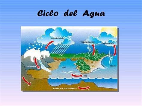 el agua estados y utilidades el agua estados y utilidades