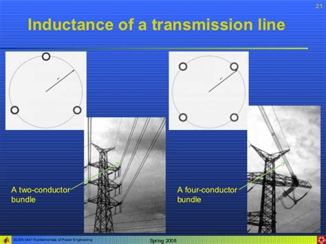 use of inductor in transmission line lecture 09 transmission lines
