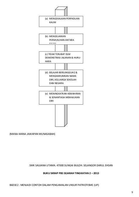 format biodata karyawan contoh biodata diri contoh biodata karyawan loak info