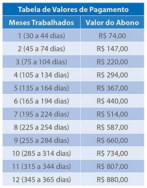 valor de subsidio 2016 calend 225 rio de pagamento do pis 2016 2017 j 225 est 225