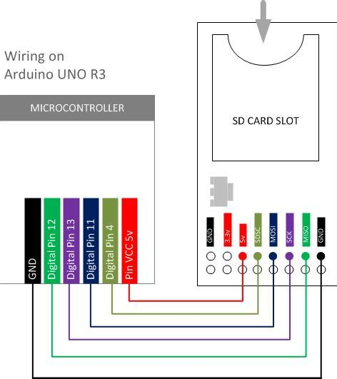 sd card diagram wiring data reading with sd card module 14core