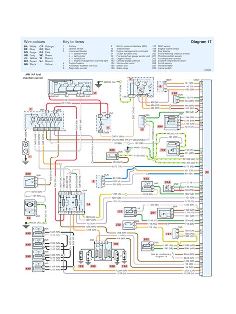 peugeot 206 cc stereo wiring diagram 4k wallpapers