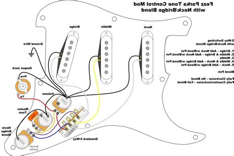 left handed sss strat wiring question the gear page