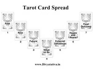 Lotus Tarot 6 Card Spread Free Casino Slots