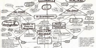 basic illuminati structure structure of illuminati www pixshark images