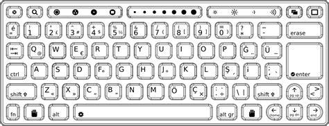 turkish us keyboard layout localization turkish keyboard layout