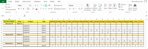 8 Resource Forecasting Excel Template Exceltemplates Resource Plan Template