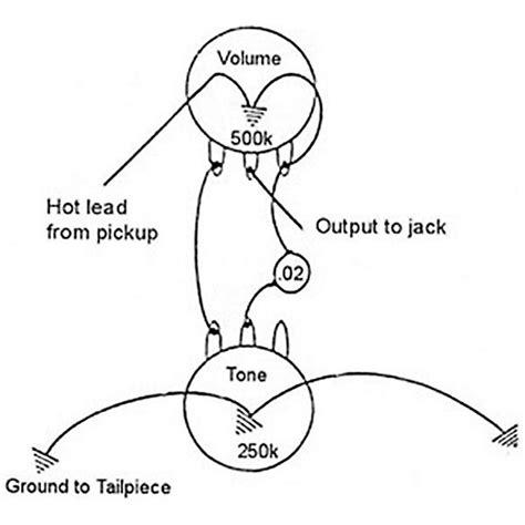 gibson les paul modern wiring diagram wiring diagram 2018