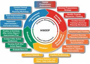 hseep templates the new updated version of hseep is now available