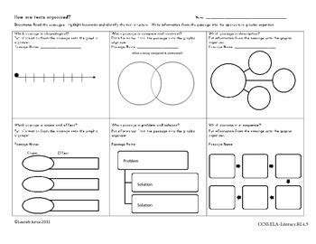 pattern of text organization text structure and organizational patterns how is this
