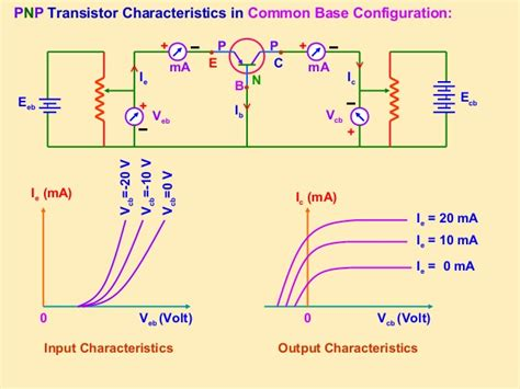 transistor npn ecb semiconductor devices class 12 part 3