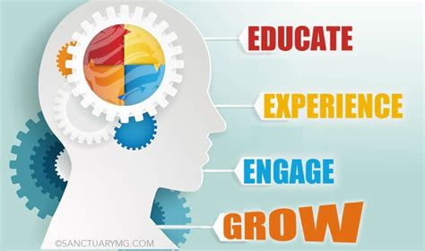 Marketing Education by Education And Engagement How To Grow Your Digital