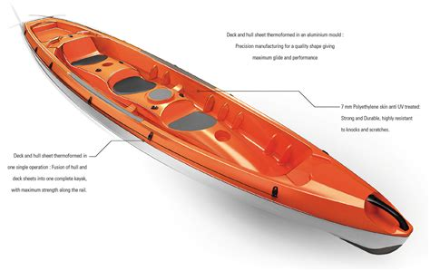 boat plug meaning kalao kayaks kayak sit on top bicsport