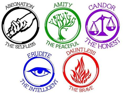 tattoo quiz personality divergent what is your real personality all things