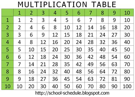 multiplication table schedule for school printable template multiplication