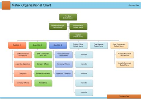 basic organizational chart template free templates download