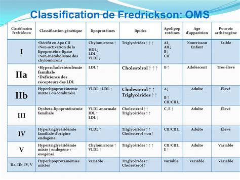 Classification de cauchoix definition of marriage