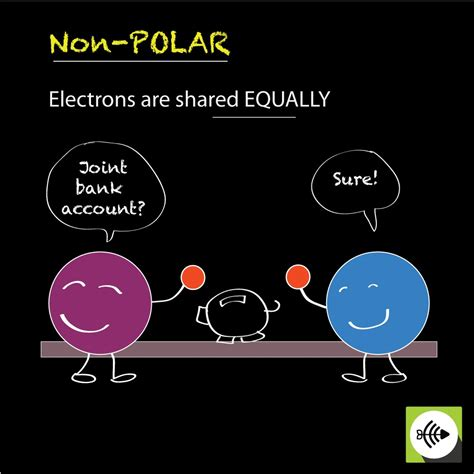ionic and covalent bonding electron bonding archives surfguppy chemistry made easy