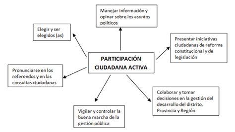 ciudadania mexicana preguntas construyendo ciudadan 205 a norma y derecho