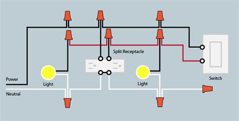 electrical how do you wire lights and a split