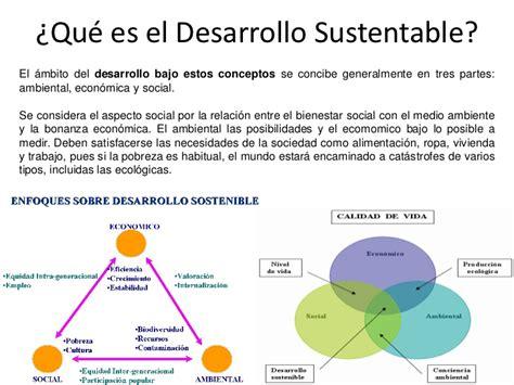 que es el layout wikipedia sustentabilidad y ecolog 237 a ecss