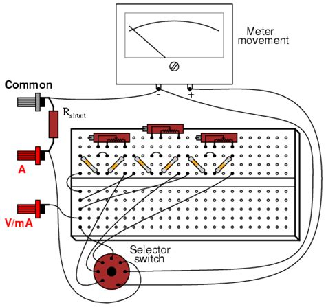 how to find resistor value using multimeter make your own multimeter dc circuits