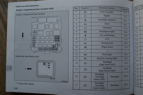 2011 mitsubishi lancer fuse box diagram free