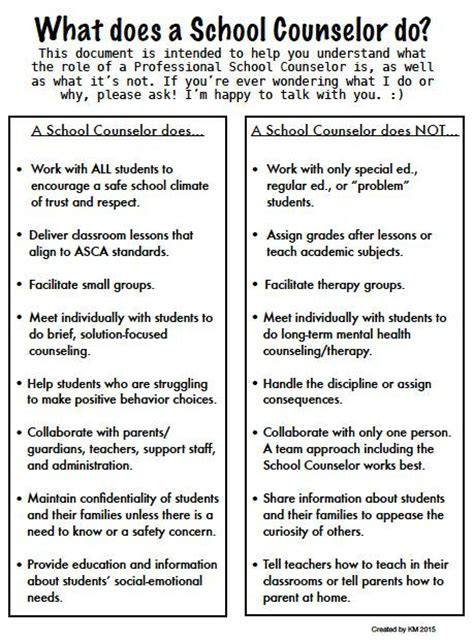 middle school counselor description 1000 ideas about school counselor forms on