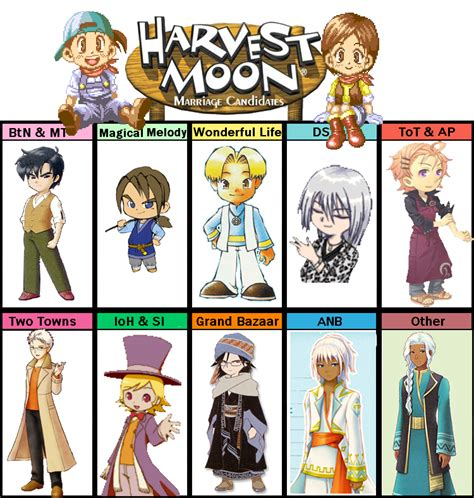 Harvest Moon Meme - harvest moon meme 28 images harvest moon meme by me by