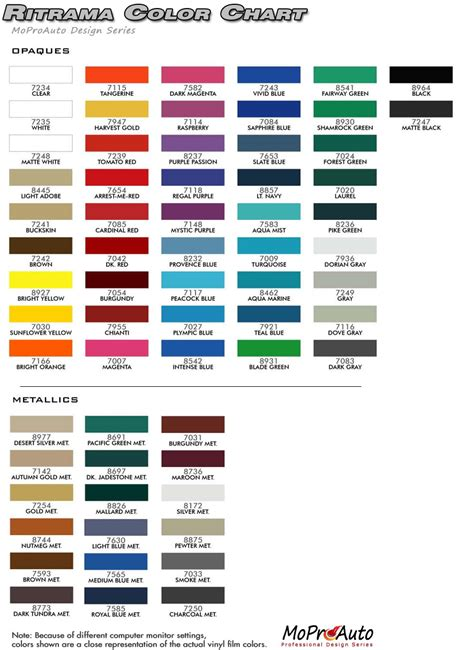 Veloster Color Chart   Upcomingcarshq.com