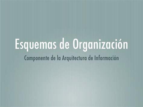 designboom linkedin sistemas de organizaci 243 n designboom