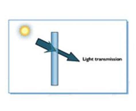 Light Transmission by Image Gallery Light Transmission