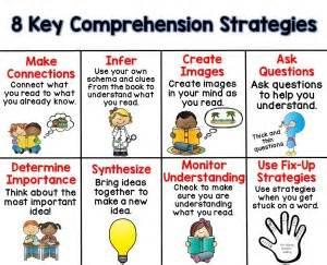 Key comprehension strategies freebie