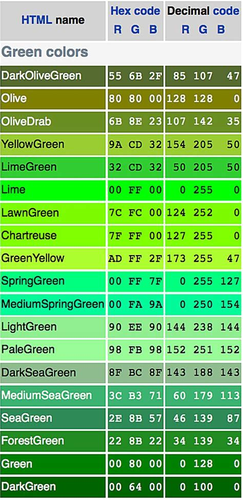 html green colors html colors colors are displayed combining green and blue light