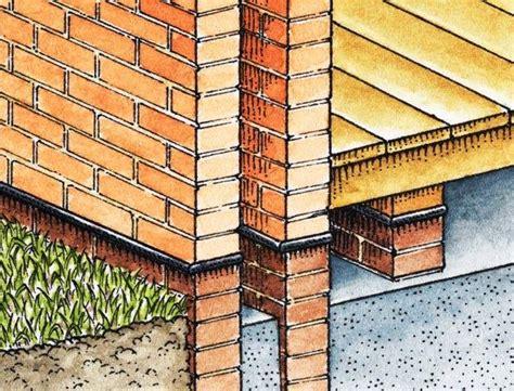 isolare muri interni isolamento muri di fondazione