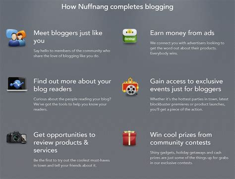 Making Money Online Malaysia - nuffnang malaysia help you to make money online selina wing deaf geek blogger
