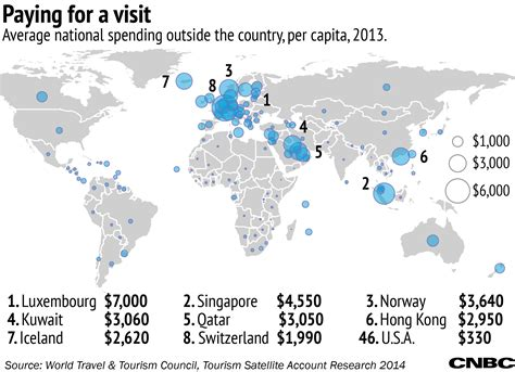 How Much Money Does The Government Take From Lottery Winnings - tourism how much do countries spend to attract tourists