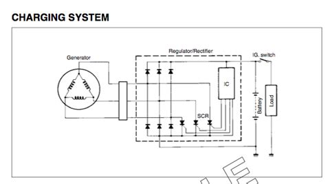 97 gsxr 750 wiring diagram 97 get free image about
