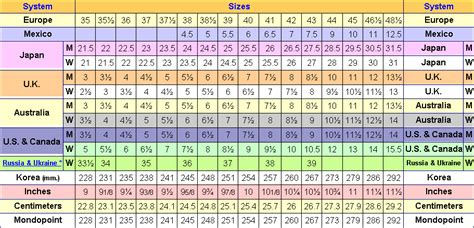 shoe size conversion shoe size chart