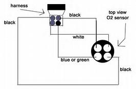 05 honda oxygen sensor wiring 05 auto wiring diagram schematic 2005 honda civic o2 sensor wiring diagram image gallery on 05 honda oxygen sensor wiring