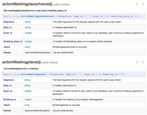 yii cms tutorial programming with yii generating documentation