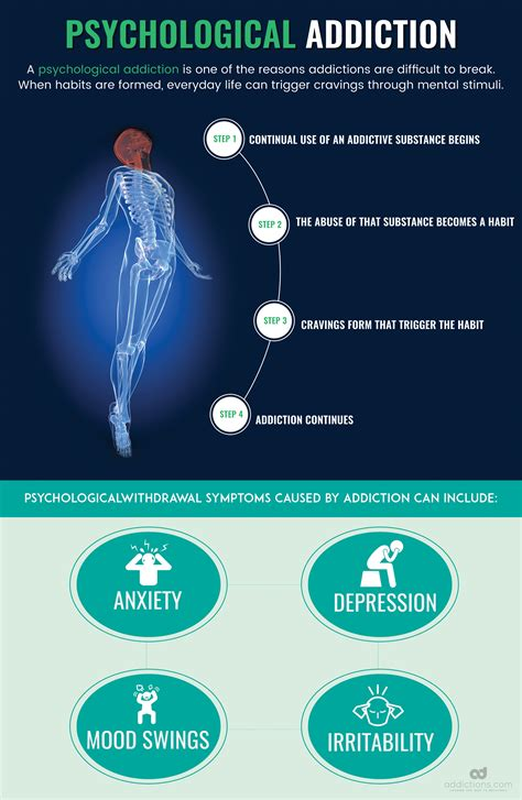 Detox Emotional Effects by Difference Between Physical And Psychological Addiction