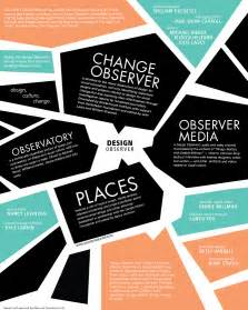poster design ideas design observer poster jaemin