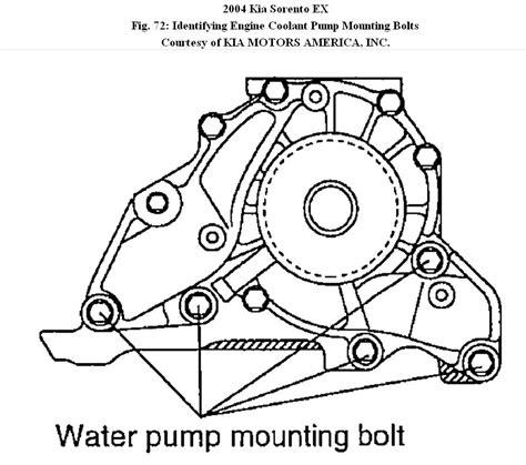2004 Kia Sorento Water Water How Do You Replace A Water On A 2004 Kia