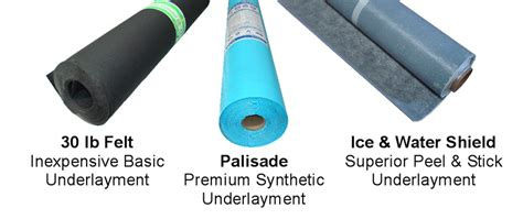synthetic roof underlayment vs felt roofing underlayment 30 lb felt synthetic roof