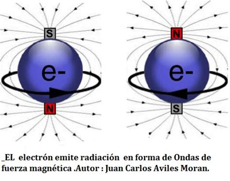 cuarto numero cuantico electr 243 n emite radiaci 243 n de ondas de fuerza magn 233 tica