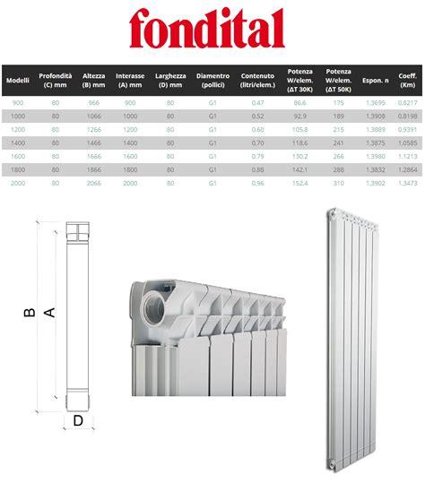 radiatore d arredo radiatore d arredo ambiante fondital in alluminio 4