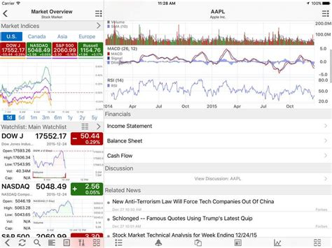 yahoo finance stock quotes mobile stock master stock quotes tracking stocks market